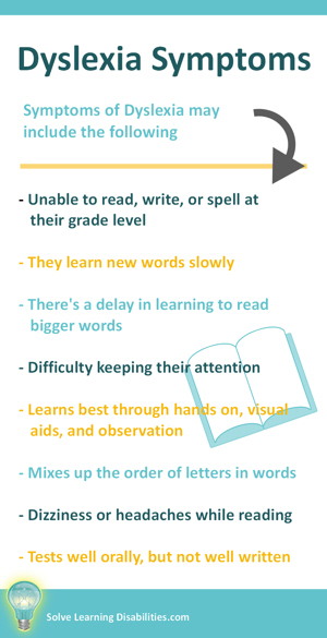 the characteristics and the diagnosis of dyslexia a reading disorder Dyslexia is a specific learning disability that is neurological in origin  a test  all dyslexia underlying cause, characteristic and outcome skills.
